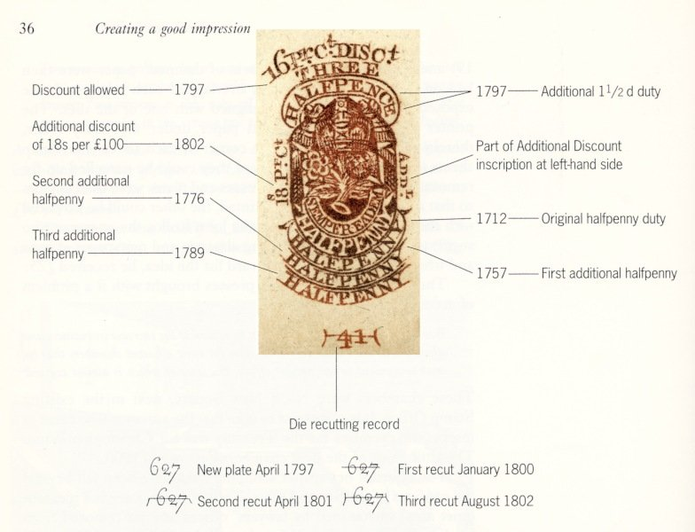 Figure 20 in Creating a Good Impression showing 1802 tax stamp