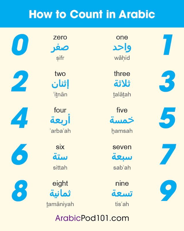 Arabic_numbers.png