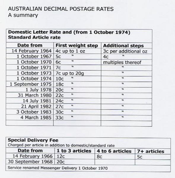 What Is The Postage Rate For A Letter.Postage Stamp Chat Board Stamp Bulletin Board Forum View